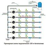 """Система капельного автоматического полива """"Автополив-100"""", 200м грядок в Краснодаре"""